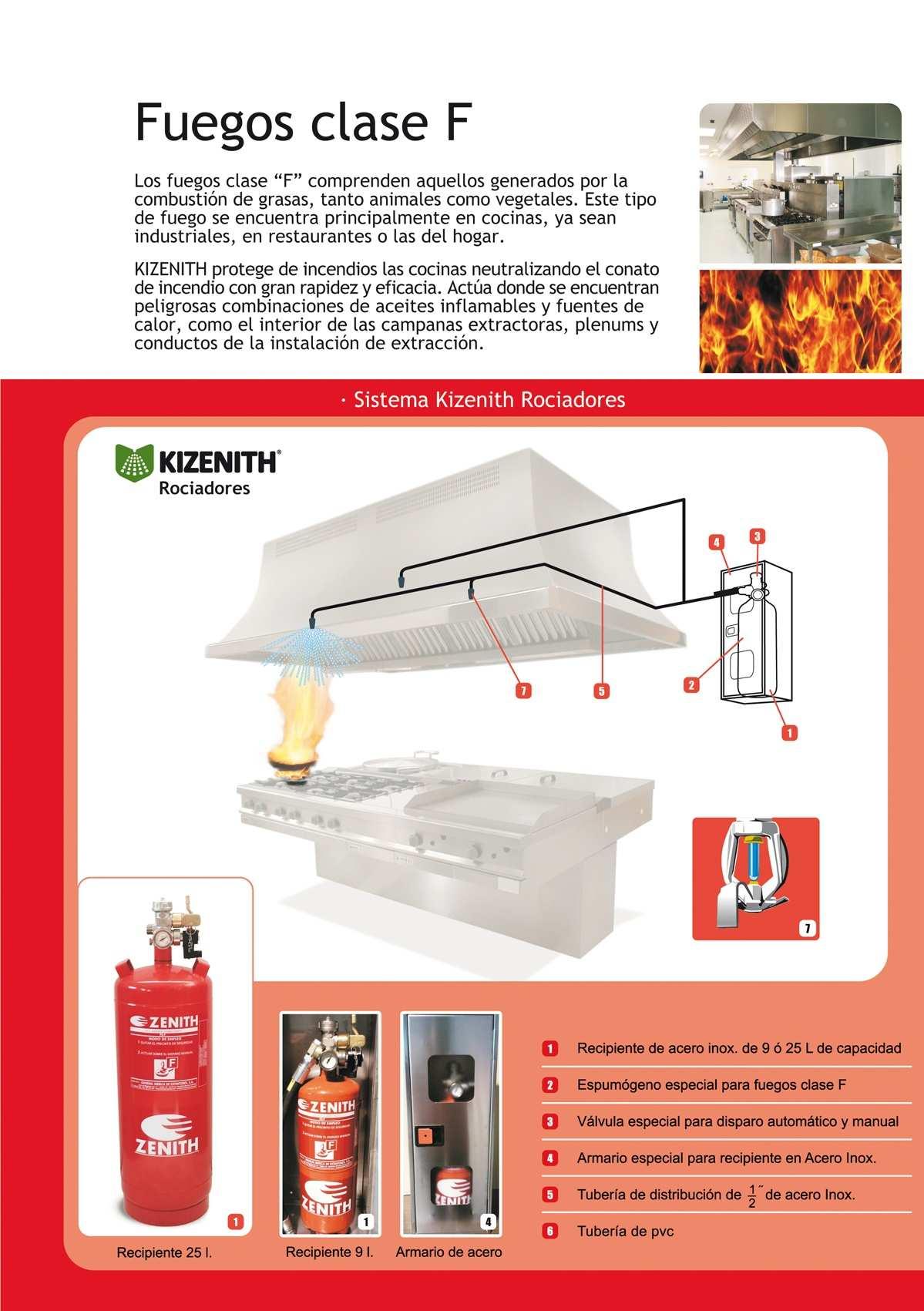 Sistema contra incendios de cocina alarma contra incedio - Robo de cocina ...